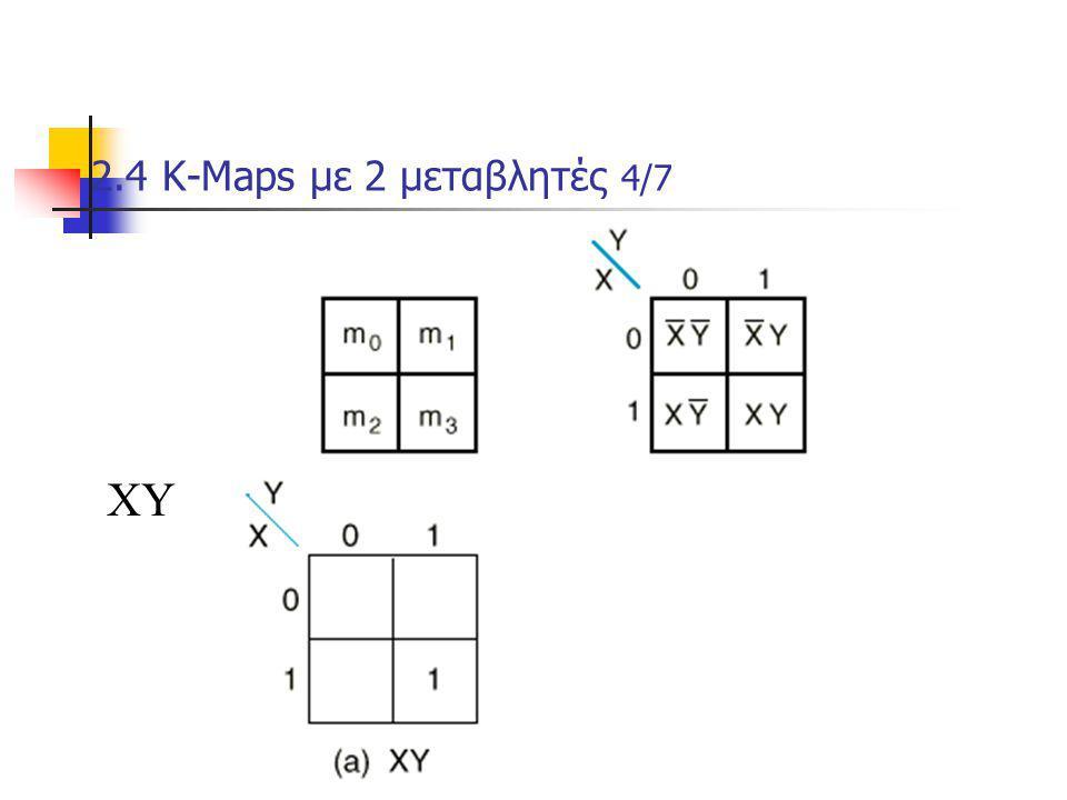 Κεφάλαιο 2 - Συνδιαστικά Λογικά Κυκώματα81 2.4 Κ-Μaps με 2 μεταβλητές 4/7 m1+m2+m3 ΧΥ