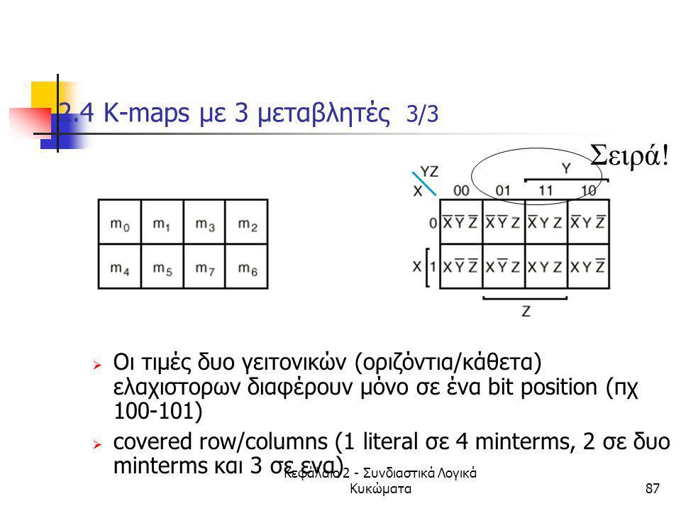 Κεφάλαιο 2 - Συνδιαστικά Λογικά Κυκώματα87 2.4 K-maps με 3 μεταβλητές 3/3  Οι τιμές δυο γειτονικών (οριζόντια/κάθετα) ελαχιστορων διαφέρουν μόνο σε έ
