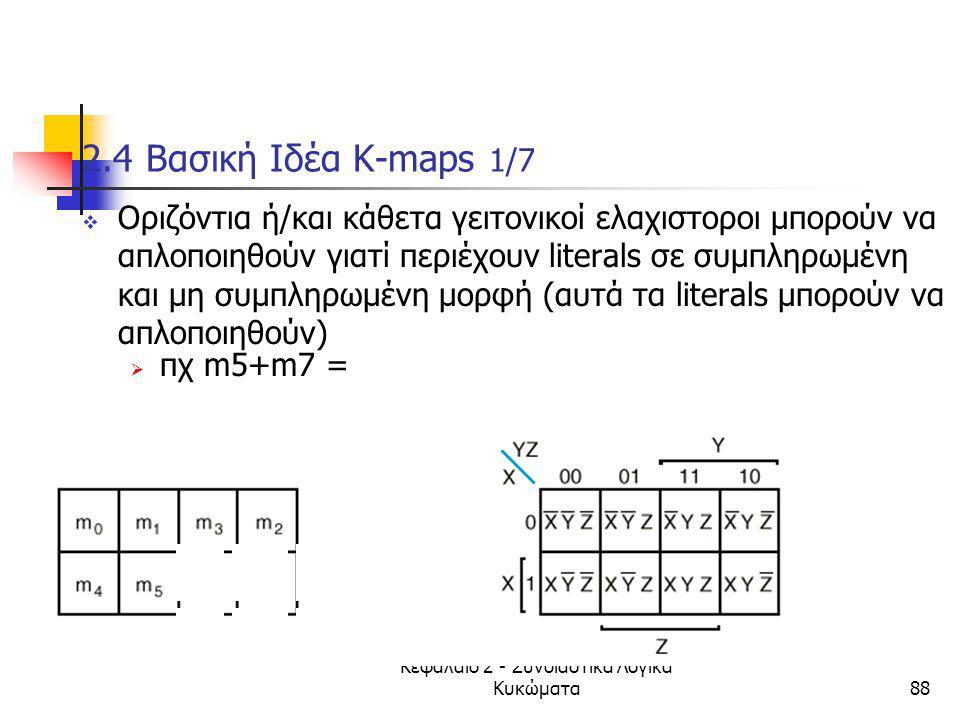 Κεφάλαιο 2 - Συνδιαστικά Λογικά Κυκώματα88 2.4 Βασική Ιδέα Κ-maps 1/7  Oριζόντια ή/και κάθετα γειτονικοί ελαχιστοροι μπορούν να απλοποιηθούν γιατί πε