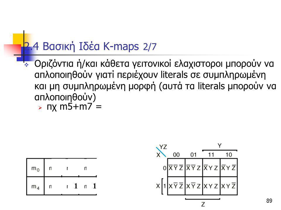 Κεφάλαιο 2 - Συνδιαστικά Λογικά Κυκώματα89 2.4 Βασική Ιδέα Κ-maps 2/7  Oριζόντια ή/και κάθετα γειτονικοί ελαχιστοροι μπορούν να απλοποιηθούν γιατί πε