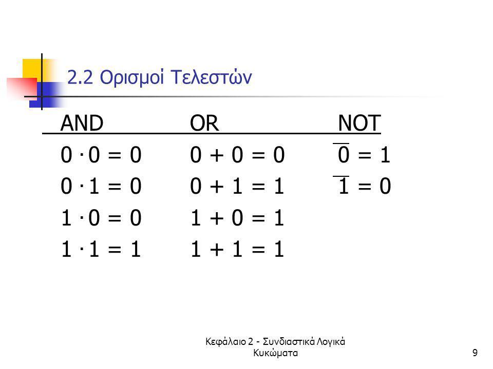 Κεφάλαιο 2 - Συνδιαστικά Λογικά Κυκώματα9 2.2 Oρισμοί Τελεστών ANDORNOT 0. 0 = 0 0 + 0 = 00 = 1 0. 1 = 0 0 + 1 = 11 = 0 1. 0 = 0 1 + 0 = 1 1. 1 = 11 +