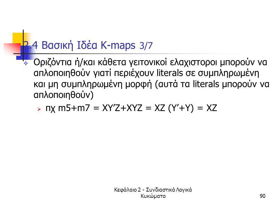 Κεφάλαιο 2 - Συνδιαστικά Λογικά Κυκώματα90 2.4 Βασική Ιδέα Κ-maps 3/7  Oριζόντια ή/και κάθετα γειτονικοί ελαχιστοροι μπορούν να απλοποιηθούν γιατί πε