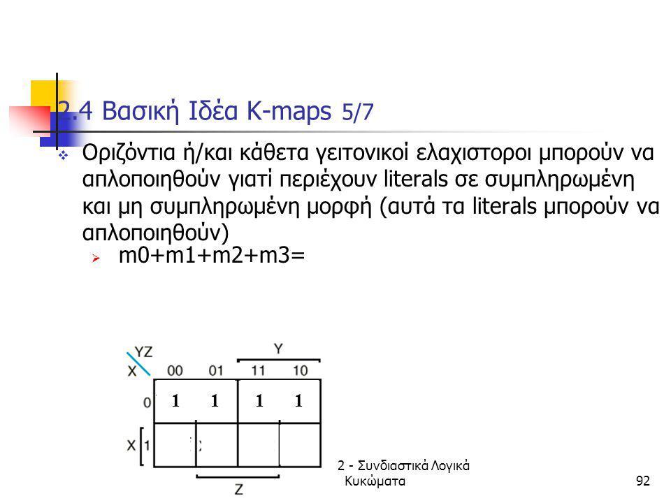 Κεφάλαιο 2 - Συνδιαστικά Λογικά Κυκώματα92 2.4 Βασική Ιδέα Κ-maps 5/7  Oριζόντια ή/και κάθετα γειτονικοί ελαχιστοροι μπορούν να απλοποιηθούν γιατί πε
