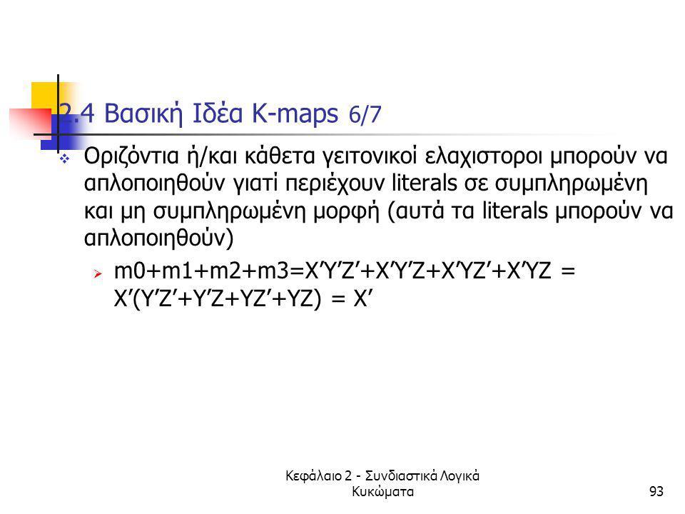 Κεφάλαιο 2 - Συνδιαστικά Λογικά Κυκώματα93 2.4 Βασική Ιδέα Κ-maps 6/7  Oριζόντια ή/και κάθετα γειτονικοί ελαχιστοροι μπορούν να απλοποιηθούν γιατί πε