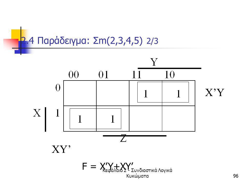 Κεφάλαιο 2 - Συνδιαστικά Λογικά Κυκώματα96 2.4 Παράδειγμα: Σm(2,3,4,5) 2/3 X'Y XY' F = X'Y+XY'