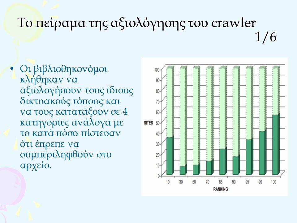 Το πείραμα της αξιολόγησης του crawler 1/6 Οι βιβλιοθηκονόμοι κλήθηκαν να αξιολογήσουν τους ίδιους δικτυακούς τόπους και να τους κατατάξουν σε 4 κατηγορίες ανάλογα με το κατά πόσο πίστευαν ότι έπρεπε να συμπεριληφθούν στο αρχείο.