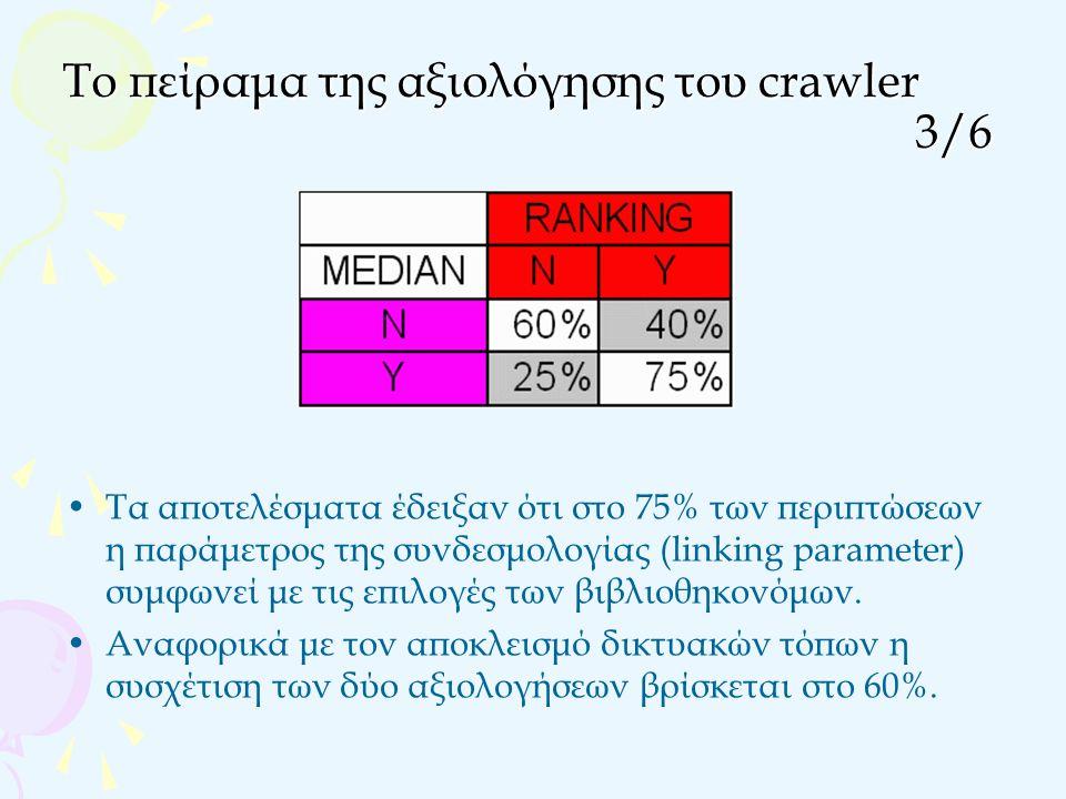 Το πείραμα της αξιολόγησης του crawler 3/6 Τα αποτελέσματα έδειξαν ότι στο 75% των περιπτώσεων η παράμετρος της συνδεσμολογίας (linking parameter) συμφωνεί με τις επιλογές των βιβλιοθηκονόμων.
