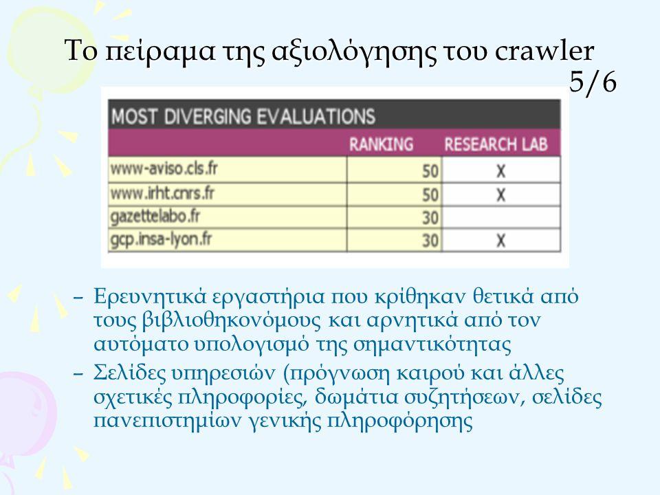 Το πείραμα της αξιολόγησης του crawler 5/6 –Ερευνητικά εργαστήρια που κρίθηκαν θετικά από τους βιβλιοθηκονόμους και αρνητικά από τον αυτόματο υπολογισμό της σημαντικότητας –Σελίδες υπηρεσιών (πρόγνωση καιρού και άλλες σχετικές πληροφορίες, δωμάτια συζητήσεων, σελίδες πανεπιστημίων γενικής πληροφόρησης