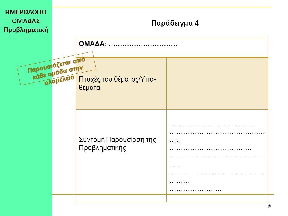 30 ΚΗ ΠΡΟΪΟΝΤΑ (Τα Φύλλα ή Χαρτόνια Εργασίας που περιμέναμε από τις ομάδες) ΣΧΟΛΙ Α (1) (2) (3) (4) (5) (6) (7) (8) (12) ΔΟΜΗ ΚΑΙ ΟΡΓΑΝΩΣΗ ΤΗΣ ΕΡΕΥΝΗΤΙΚΗΣ ΕΡΓΑΣΙΑΣ ΣΧΟΛΙ Α (9) (10) (11) Κριτήρια Αξιολόγησης