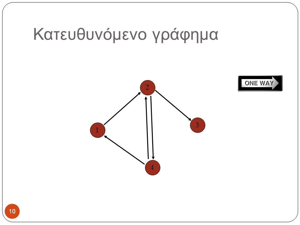 Κατευθυνόμενο γράφημα 2 4 3 1 10