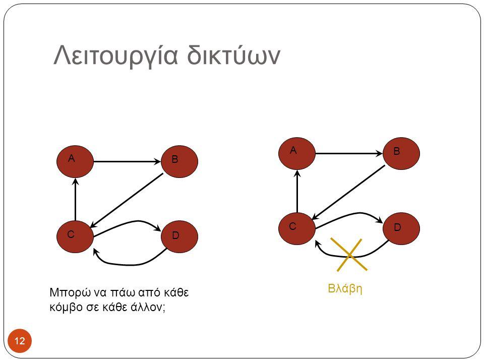 Λειτουργία δικτύων A B C D Μπορώ να πάω από κάθε κόμβο σε κάθε άλλον; A B C D Βλάβη 12