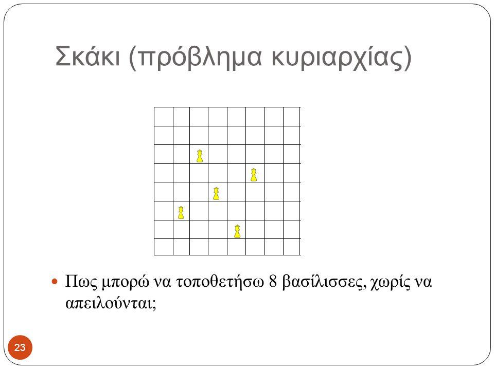 Σκάκι (πρόβλημα κυριαρχίας) Πως μπορώ να τοποθετήσω 8 βασίλισσες, χωρίς να απειλούνται; 23