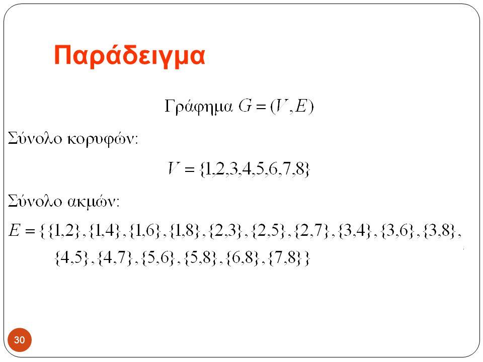 Παράδειγμα 30
