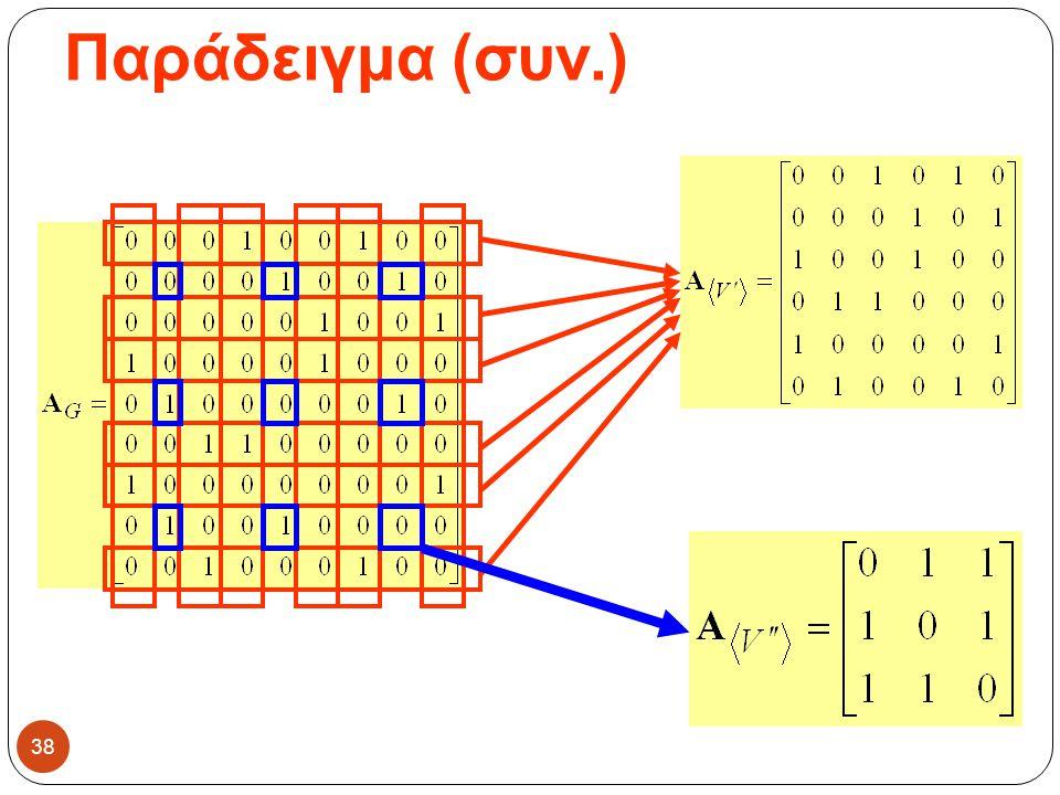 Παράδειγμα (συν.) 38