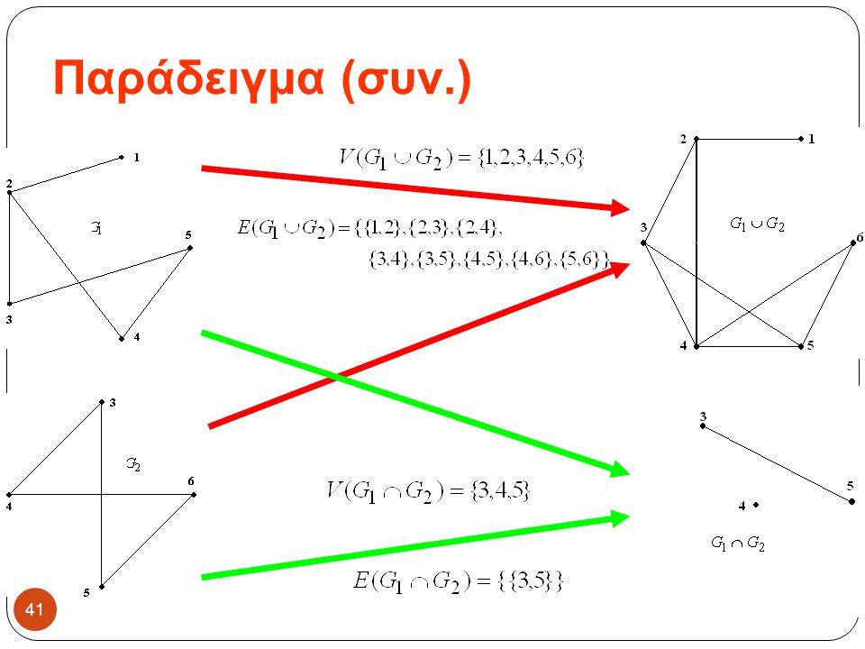 Παράδειγμα (συν.) 41
