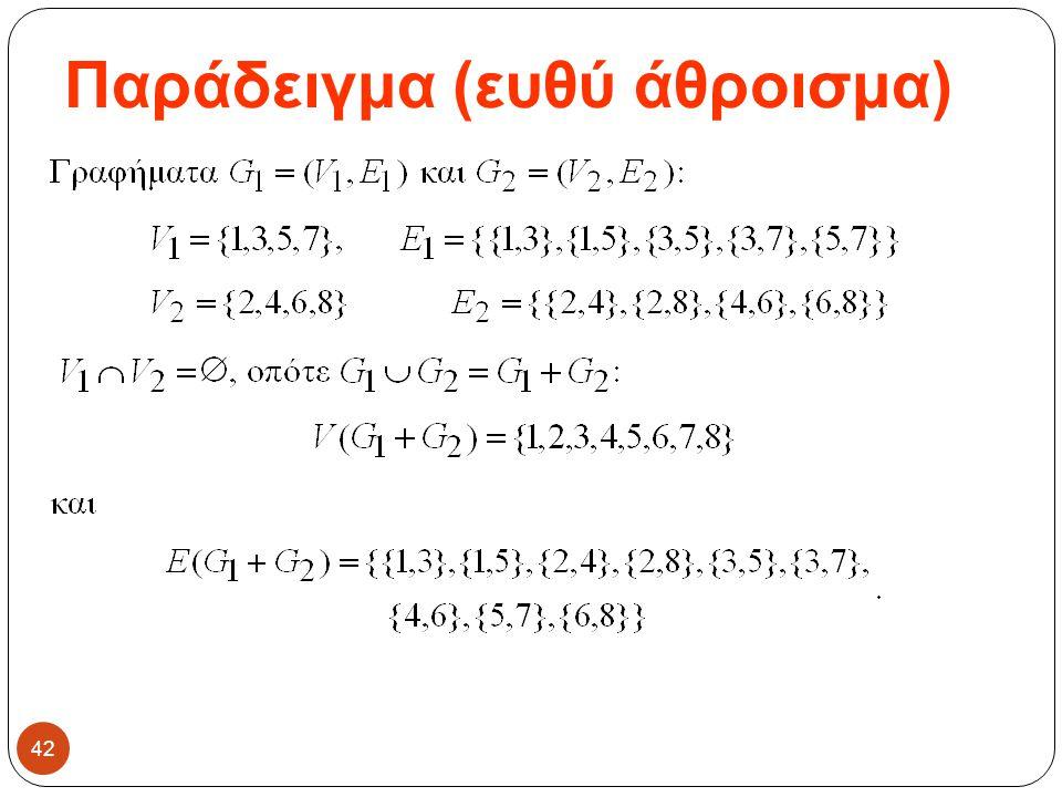 Παράδειγμα (ευθύ άθροισμα) 42