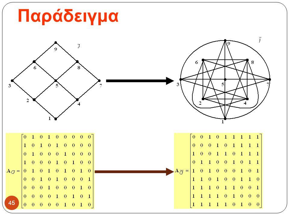 Παράδειγμα 45