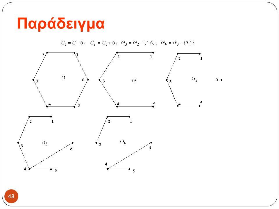 Παράδειγμα 48