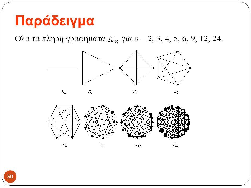 Παράδειγμα 50