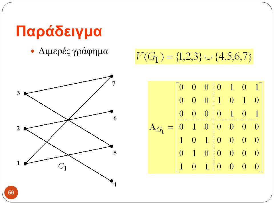 Παράδειγμα 56 Διμερές γράφημα