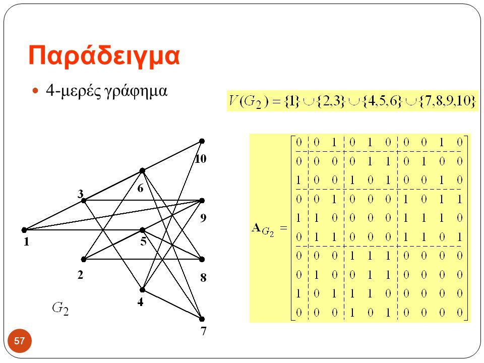 Παράδειγμα 57 4-μερές γράφημα