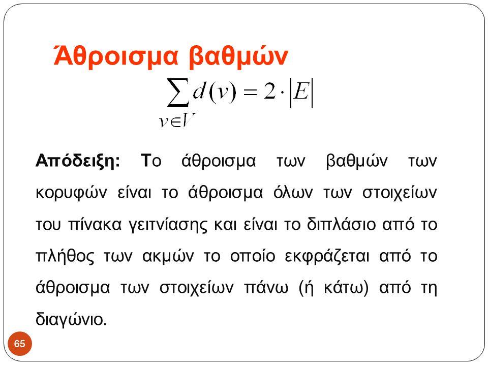 Άθροισμα βαθμών 65 Απόδειξη: Το άθροισμα των βαθμών των κορυφών είναι το άθροισμα όλων των στοιχείων του πίνακα γειτνίασης και είναι το διπλάσιο από τ