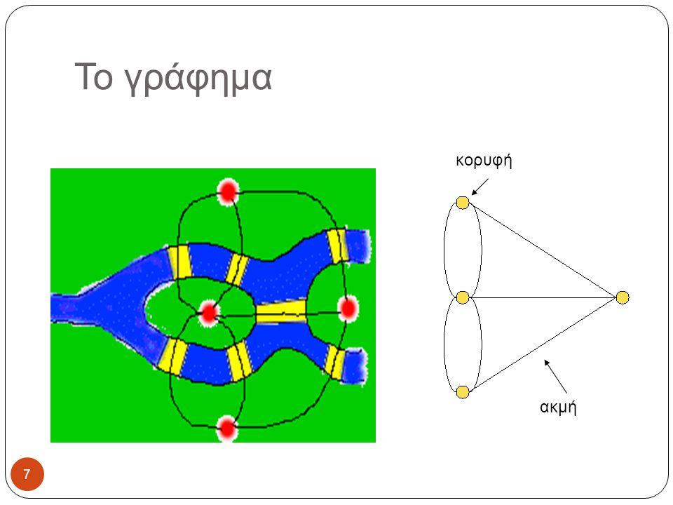 Το γράφημα κορυφή ακμή 7