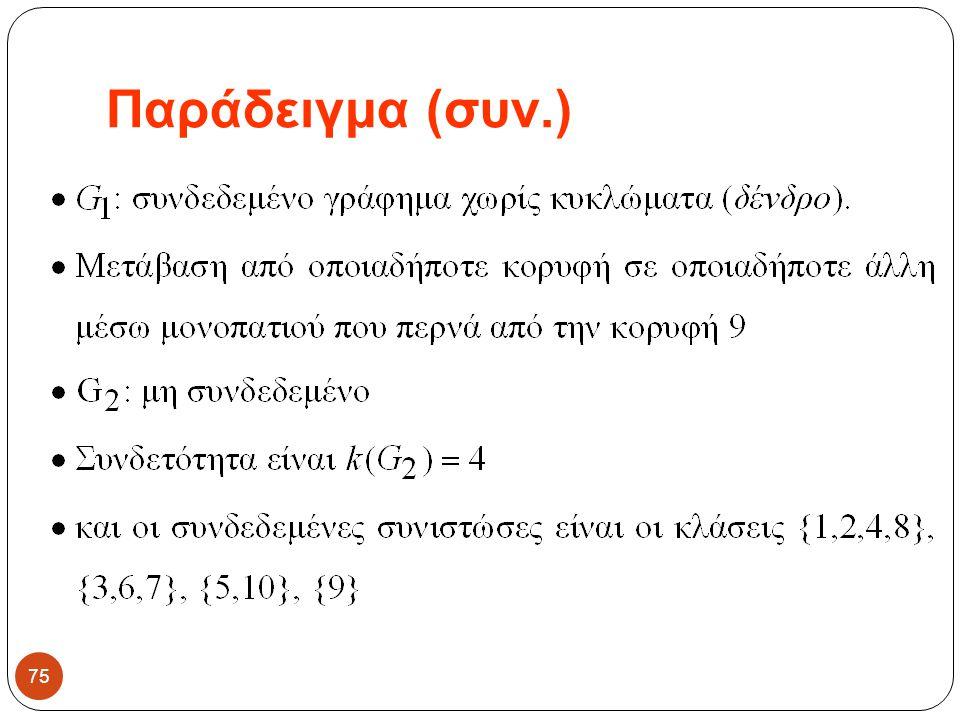 Παράδειγμα (συν.) 75