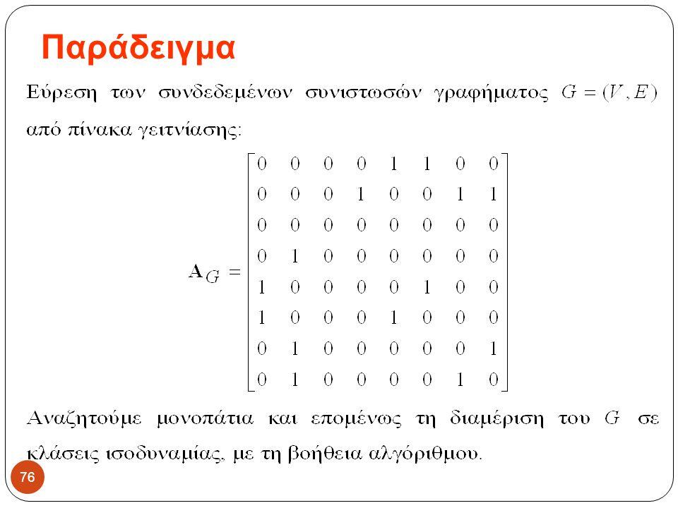 Παράδειγμα 76