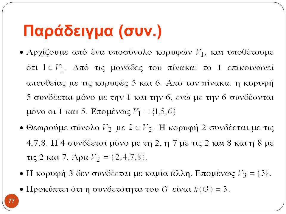 Παράδειγμα (συν.) 77