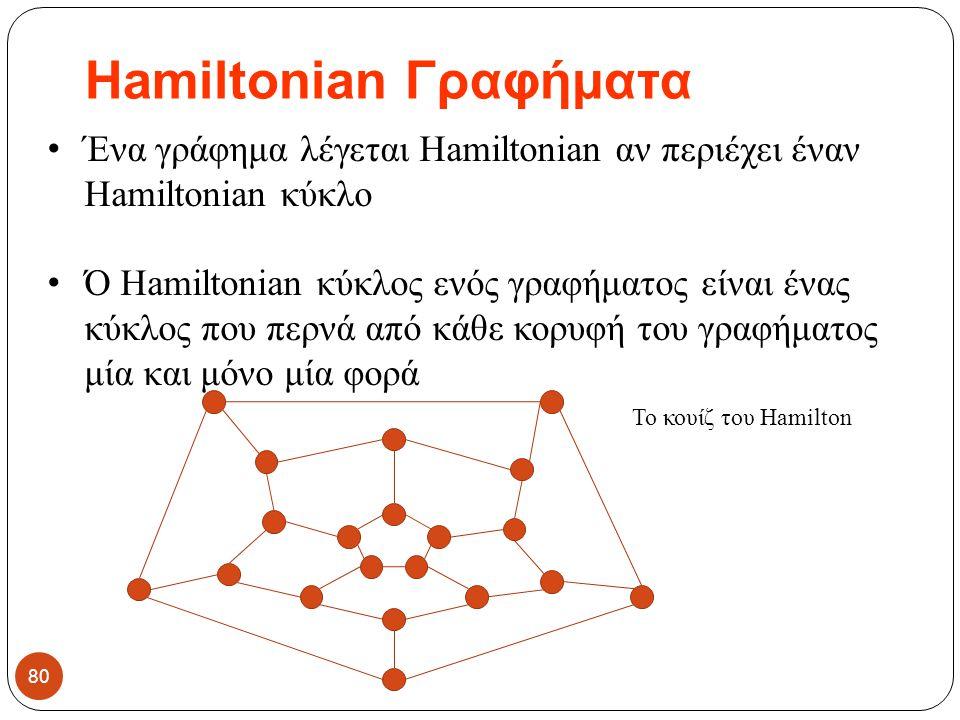 Hamiltonian Γραφήματα 80 Ένα γράφημα λέγεται Hamiltonian αν περιέχει έναν Hamiltonian κύκλο Ό Hamiltonian κύκλος ενός γραφήματος είναι ένας κύκλος που