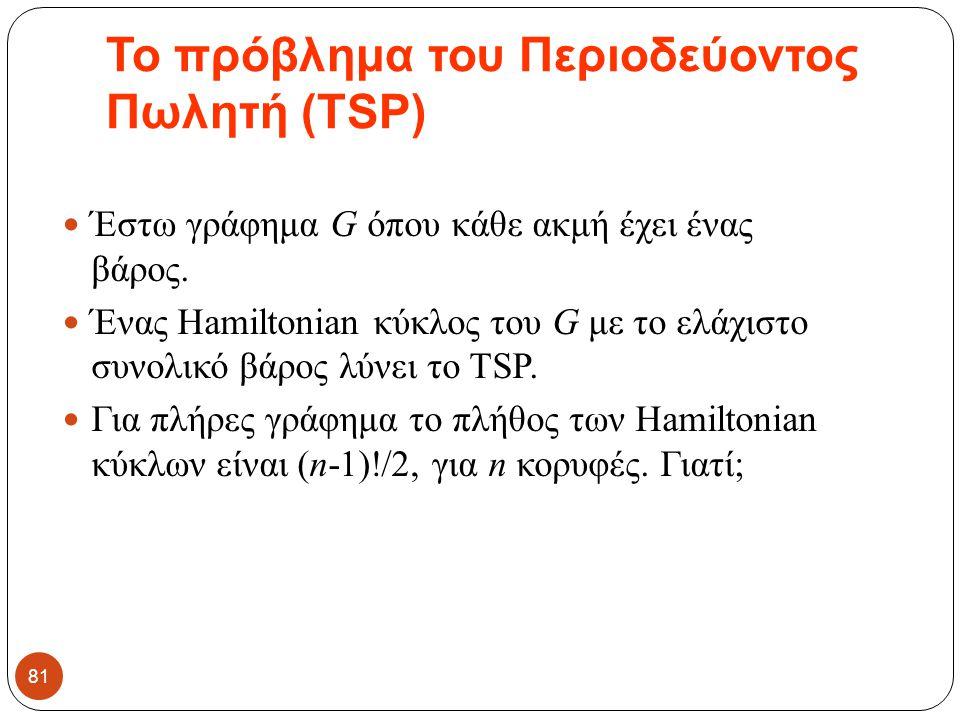 Το πρόβλημα του Περιοδεύοντος Πωλητή (TSP) 81 Έστω γράφημα G όπου κάθε ακμή έχει ένας βάρος. Ένας Hamiltonian κύκλος του G με το ελάχιστο συνολικό βάρ