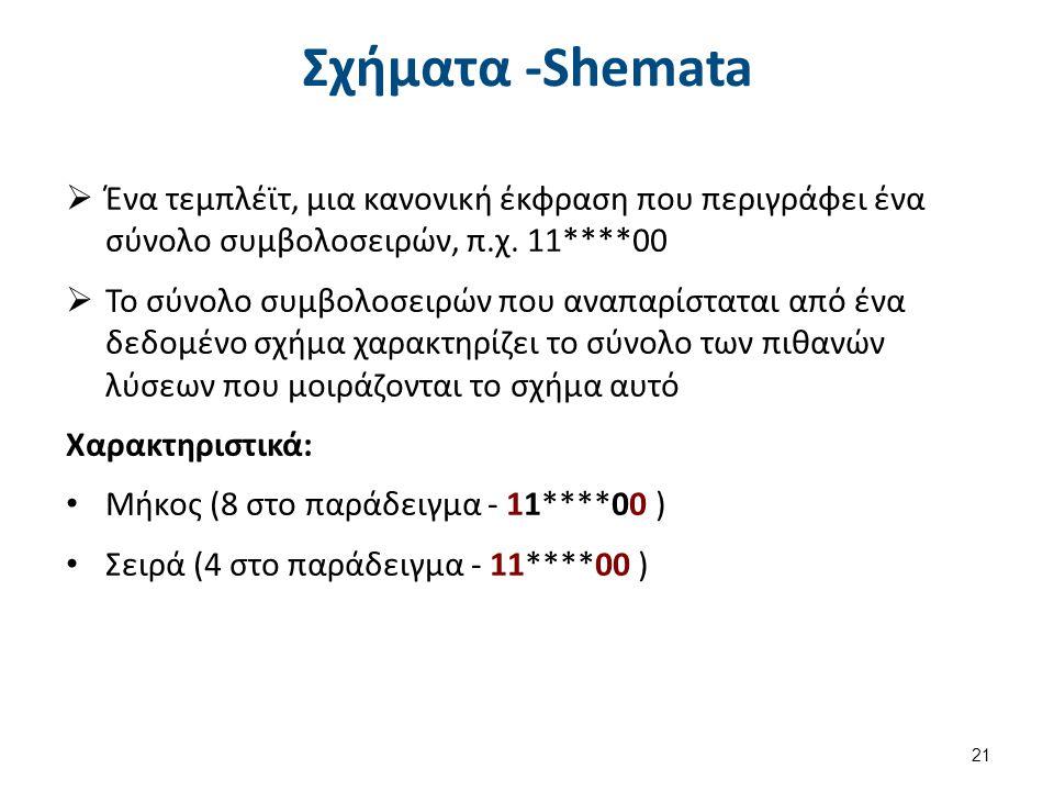 Σχήματα -Shemata  Ένα τεμπλέϊτ, μια κανονική έκφραση που περιγράφει ένα σύνολο συμβολοσειρών, π.χ. 11****00  To σύνολο συμβολοσειρών που αναπαρίστατ