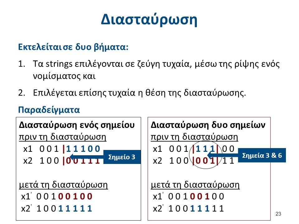 Διασταύρωση Εκτελείται σε δυο βήματα: 1.Τα strings επιλέγονται σε ζεύγη τυχαία, μέσω της ρίψης ενός νομίσματος και 2.Επιλέγεται επίσης τυχαία η θέση τ