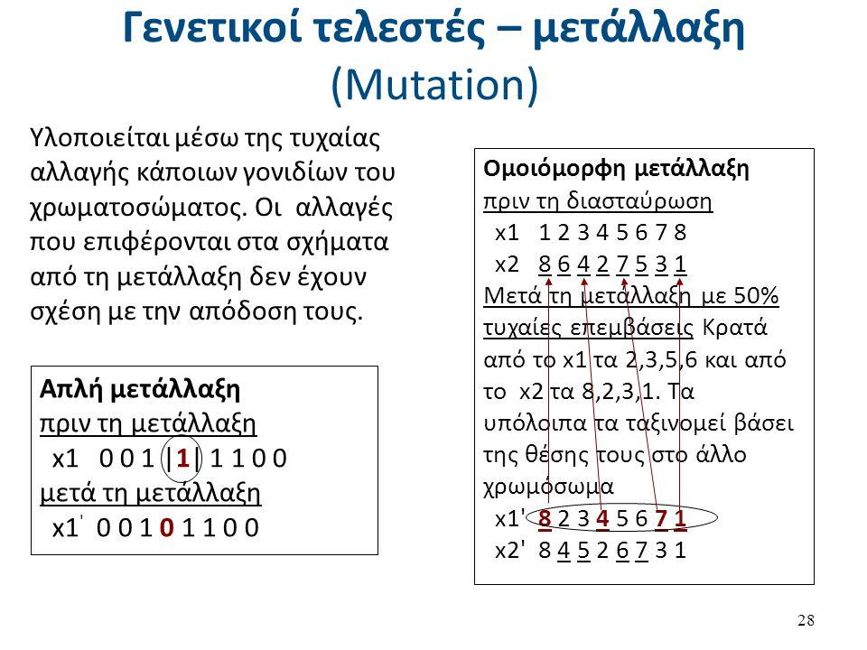 Γενετικοί τελεστές – μετάλλαξη (Mutation) 28 Απλή μετάλλαξη πριν τη μετάλλαξη x1 0 0 1 |1| 1 1 0 0 μετά τη μετάλλαξη x1 ' 0 0 1 0 1 1 0 0 Υλοποιείται