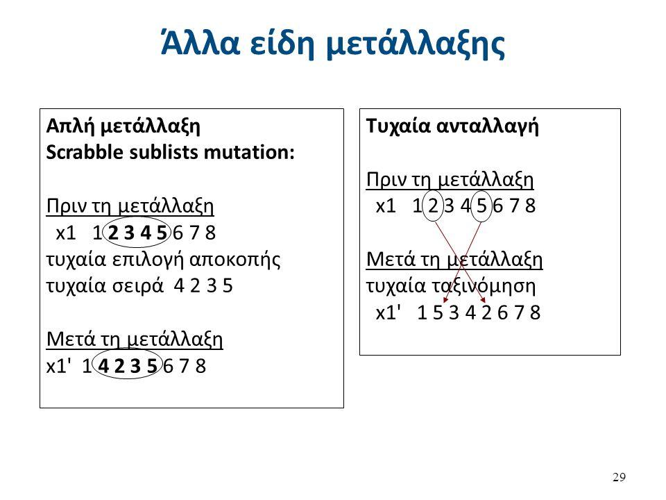 Άλλα είδη μετάλλαξης 29 Απλή μετάλλαξη Scrabble sublists mutation: Πριν τη μετάλλαξη x1 1 2 3 4 5 6 7 8 τυχαία επιλογή αποκοπής τυχαία σειρά 4 2 3 5 Μ