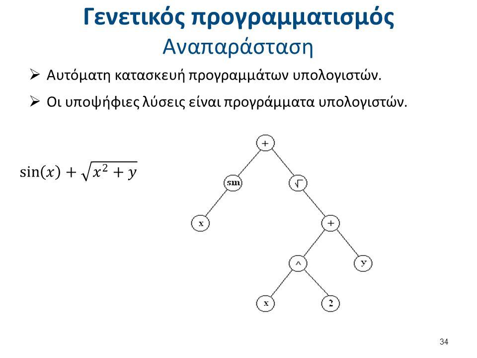 Γενετικός προγραμματισμός Αναπαράσταση  Αυτόματη κατασκευή προγραμμάτων υπολογιστών.  Οι υποψήφιες λύσεις είναι προγράμματα υπολογιστών. 34