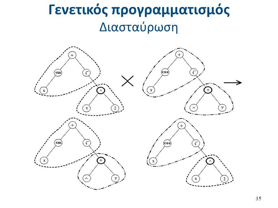 Γενετικός προγραμματισμός Διασταύρωση 35