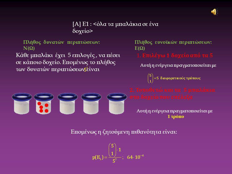 1. Επιλέγω 1 δοχείο από τα 5 Αυτή η ενέργεια πραγματοποιείται με 2. Τοποθετώ και τα 5 μπαλάκια στο δοχείο που επέλεξα Επομένως η ζητούμενη πιθανότητα