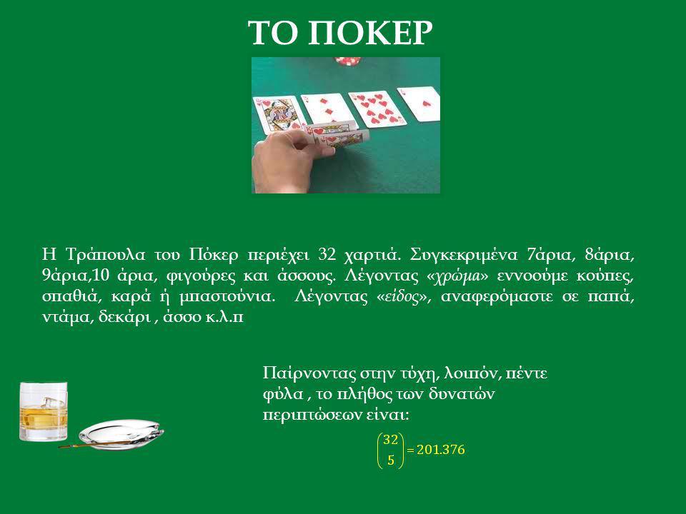 ΤΟ ΠΟΚΕΡ Η Τράπουλα του Πόκερ περιέχει 32 χαρτιά. Συγκεκριμένα 7άρια, 8άρια, 9άρια,10 άρια, φιγούρες και άσσους. Λέγοντας « χρώμα » εννοούμε κούπες, σ