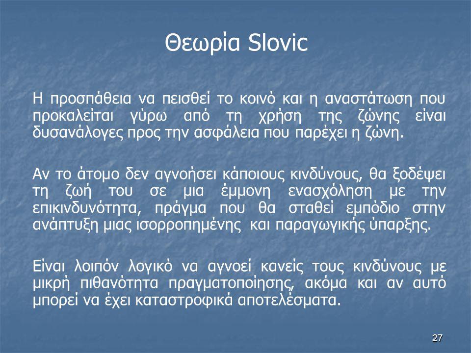 27 Θεωρία Slovic Η προσπάθεια να πεισθεί το κοινό και η αναστάτωση που προκαλείται γύρω από τη χρήση της ζώνης είναι δυσανάλογες προς την ασφάλεια που παρέχει η ζώνη.