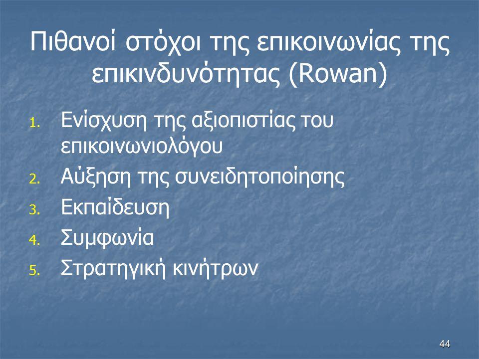 44 Πιθανοί στόχοι της επικοινωνίας της επικινδυνότητας (Rowan) 1. 1. Ενίσχυση της αξιοπιστίας του επικοινωνιολόγου 2. 2. Αύξηση της συνειδητοποίησης 3