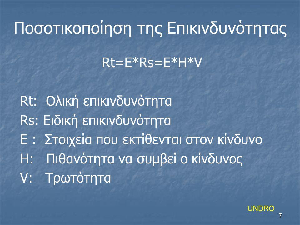 7 Ποσοτικοποίηση της Επικινδυνότητας Rt=E*Rs=E*H*V Rt: Ολική επικινδυνότητα Rs: Ειδική επικινδυνότητα E : Στοιχεία που εκτίθενται στον κίνδυνο H: Πιθανότητα να συμβεί ο κίνδυνος V: Τρωτότητα UNDRO