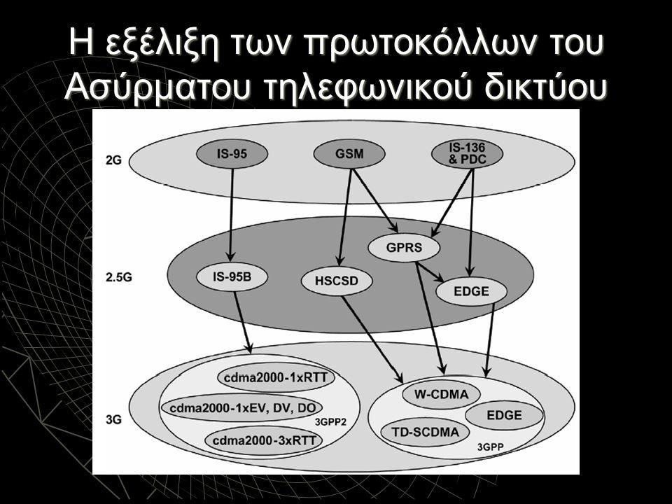 Η εξέλιξη των πρωτοκόλλων του Ασύρματου τηλεφωνικού δικτύου