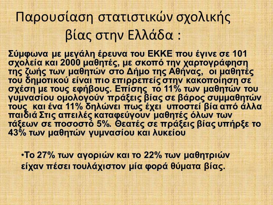 Παρουσίαση στατιστικών σχολικής βίας στην Ελλάδα : Σύμφωνα με μεγάλη έρευνα του ΕΚΚΕ που έγινε σε 101 σχολεία και 2000 μαθητές, με σκοπό την χαρτογράφηση της ζωής των μαθητών στο Δήμο της Αθήνας, οι μαθητές του δημοτικού είναι πιο επιρρεπείς στην κακοποίηση σε σχέση με τους εφήβους.