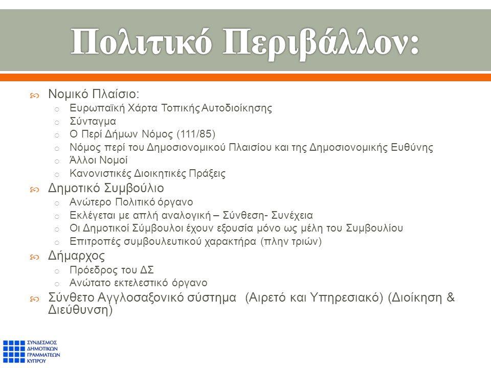  Νομικό Πλαίσιο : o Ευρωπαϊκή Χάρτα Τοπικής Αυτοδιοίκησης o Σύνταγμα o Ο Περί Δήμων Νόμος (111/85) o Νόμος περί του Δημοσιονομικού Πλαισίου και της Δημοσιονομικής Ευθύνης o Άλλοι Νομοί o Κανονιστικές Διοικητικές Πράξεις  Δημοτικό Συμβούλιο o Ανώτερο Πολιτικό όργανο o Εκλέγεται με απλή αναλογική – Σύνθεση - Συνέχεια o Οι Δημοτικοί Σύμβουλοι έχουν εξουσία μόνο ως μέλη του Συμβουλίου o Επιτροπές συμβουλευτικού χαρακτήρα ( πλην τριών )  Δήμαρχος o Πρόεδρος του ΔΣ o Ανώτατο εκτελεστικό όργανο  Σύνθετο Αγγλοσαξονικό σύστημα ( Αιρετό και Υπηρεσιακό ) ( Διοίκηση & Διεύθυνση )