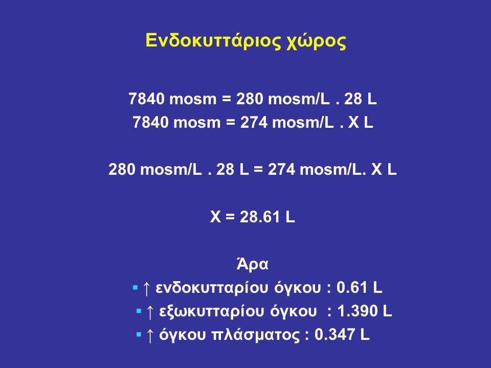Ενδοκυττάριος χώρος 7840 mosm = 280 mosm/L.28 L 7840 mosm = 274 mosm/L.