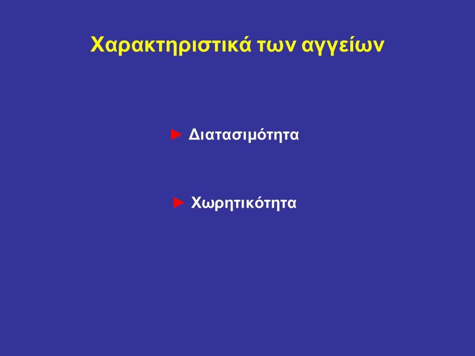 Χαρακτηριστικά των αγγείων ► Διατασιμότητα ► Χωρητικότητα