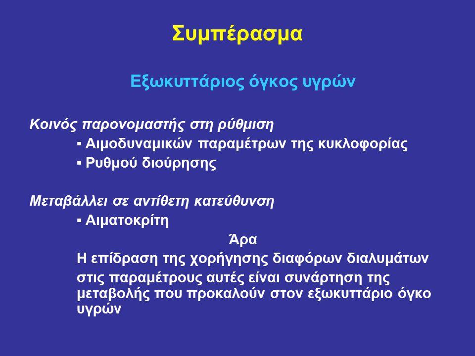 Συμπέρασμα Εξωκυττάριος όγκος υγρών Κοινός παρονομαστής στη ρύθμιση ▪ Αιμοδυναμικών παραμέτρων της κυκλοφορίας ▪ Ρυθμού διούρησης Μεταβάλλει σε αντίθετη κατεύθυνση ▪ Αιματοκρίτη Άρα Η επίδραση της χορήγησης διαφόρων διαλυμάτων στις παραμέτρους αυτές είναι συνάρτηση της μεταβολής που προκαλούν στον εξωκυττάριο όγκο υγρών