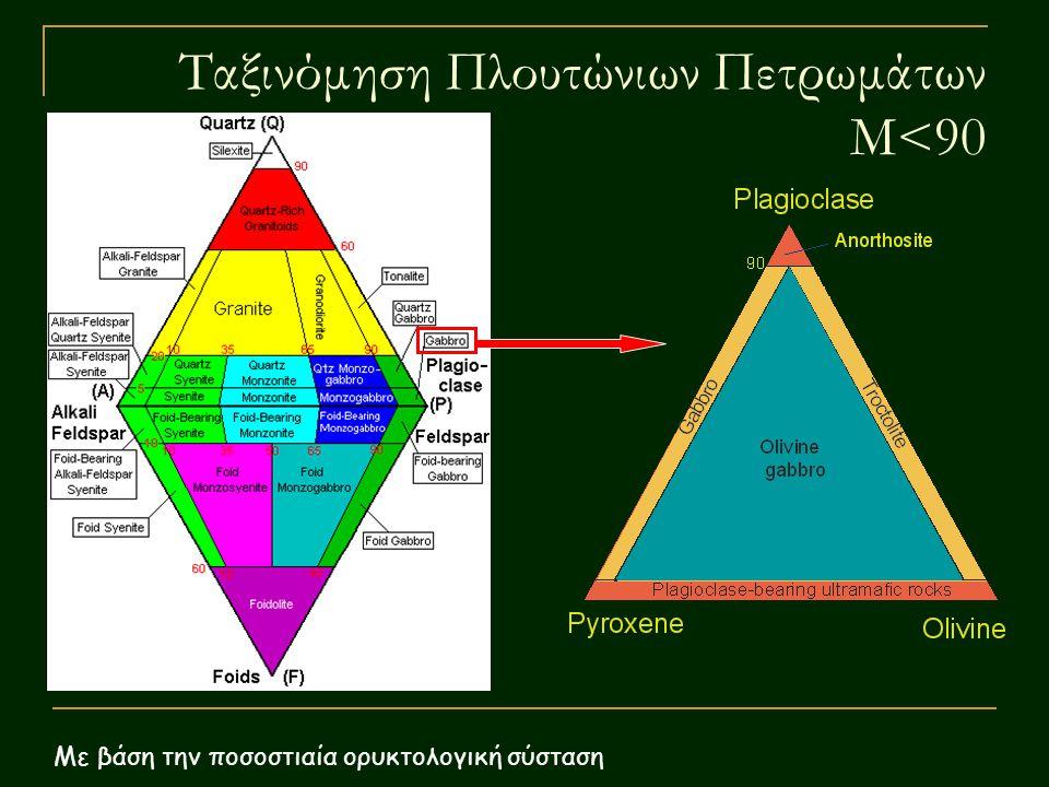 Ταξινόμηση Πλουτώνιων Πετρωμάτων M<90 Με βάση την ποσοστιαία ορυκτολογική σύσταση